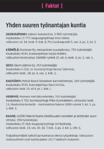 Kuntalehti selvitti: Mitkä kunnat ovat vain yhden työnantajan ja toimialan varassa? - Kuntalehti